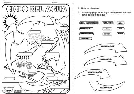 Cuento Del Señor Del Agua Aguaorgmx