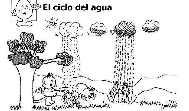 CDMX: El ciclo urbano del agua y la incomprendida importancia del cobro (Excelsior)