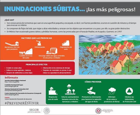 INUNDACIONES SÚBITAS… ¡las más peligrosas! (infografía)