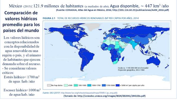 Escasez de agua en m xico for Bungalows sobre el agua en mexico
