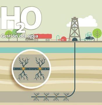 Extracción de gas shale, un acertijo sin resolver