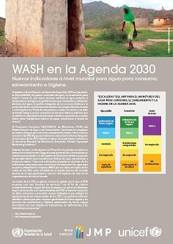 WASH en la Agenda 2030
