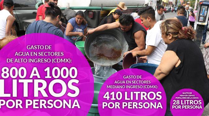 No todos sufren la crisis de agua en la CdMx: los más pobres pagan el despilfarro de los más ricos (Sin Embargo)