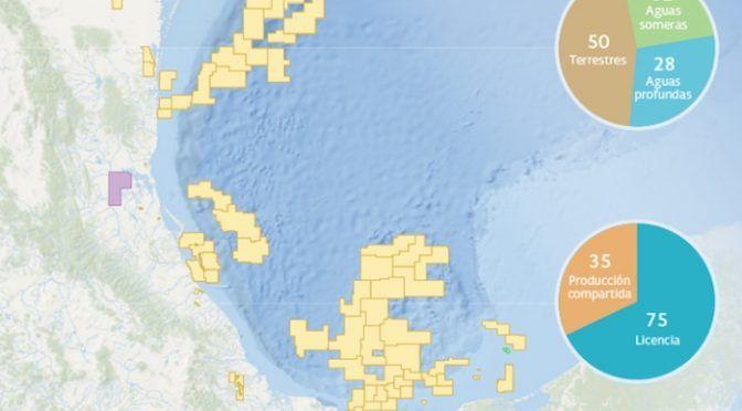 EPN dio 100 contratos con la Reforma Energética; sólo 9 producen petróleo (Polemón)