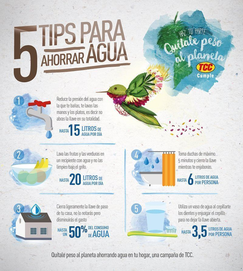 5 Tips para ahorrar agua (Infografía)