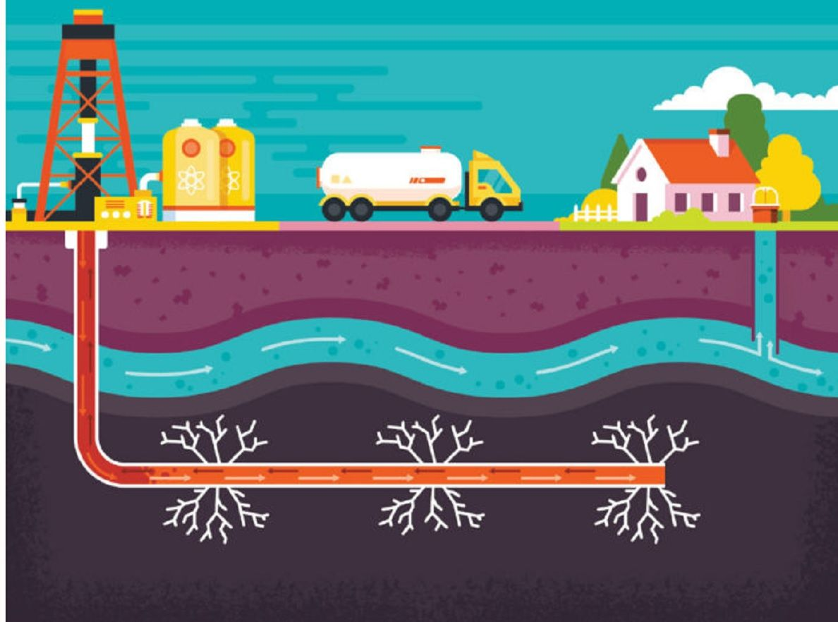 Defienden fracking CNH y Guadiana (Zócalo)