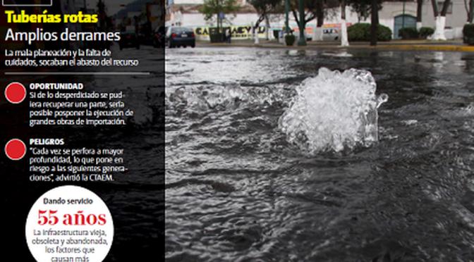 Agua desperdiciada en ZMVM podría abastecer a 21 millones de habitantes (Milenio)