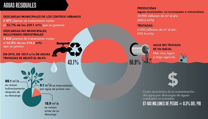 la contaminación ambiental en méxico libro pdf