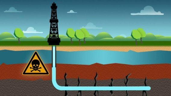 CDMX:Secretaría de energía analiza fracking sustentable (El Economista)