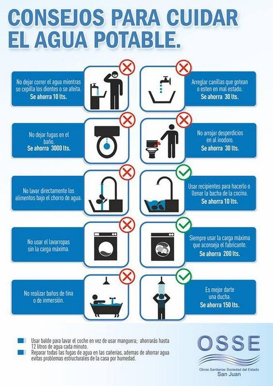 Consejos para cuidar el agua potable (Infografía)