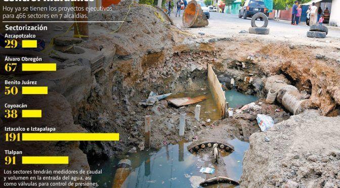 Por sectores, la atención a fugas de agua en CdMx (Milenio)