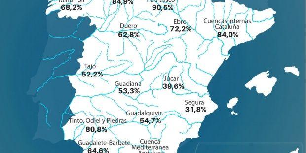 España: Las lluvias primaverales elevan la reserva de agua hasta el 58,4 % (EFE verde)