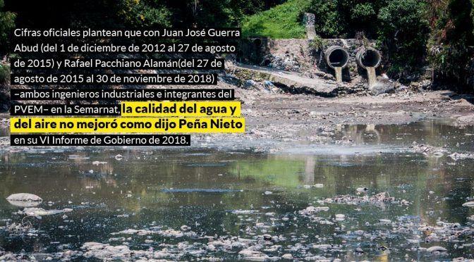 CDMX: La calidad del agua que se bebe y del aire que respira México cayó al peor nivel en sexenio de Peña (Sin Embargo)