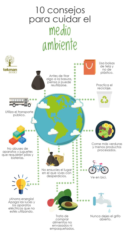 10 consejos para cuidar del medio ambiente (Infografía)
