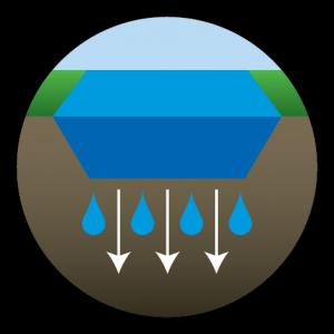 Recarga artificial de acuíferos (Infografía)