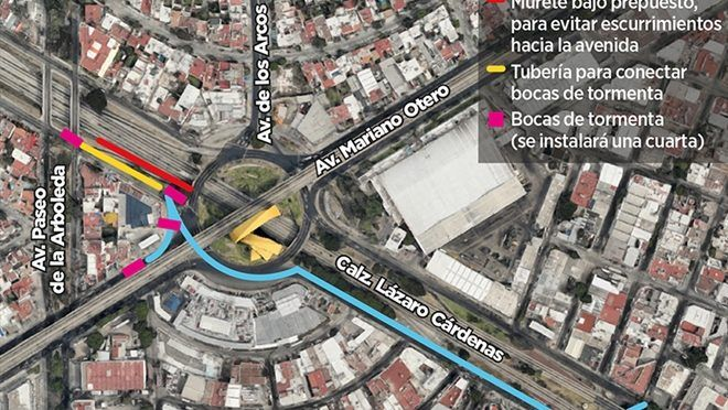 Guadalajara: Corregirán colector en Arcos del Milenio (Mural)