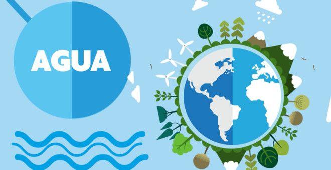 El agua, Objetivo de Desarrollo Sustentable (Milenio)