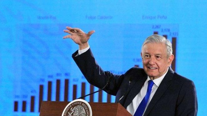 CDMX: Financiará Pemex el desarrollo: López Obrador (Excelsior)