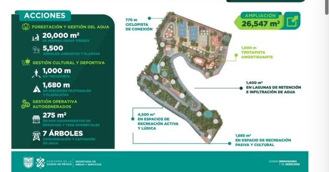 CDMX: Sheinbaum encabeza inicio de obras en parque Imán, en Coyoacán (El Univeresal)