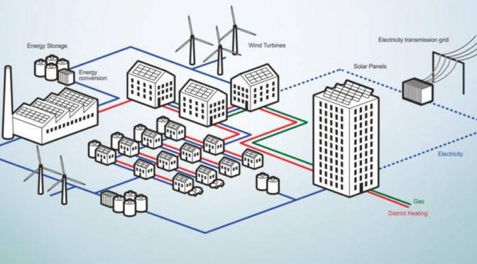 Estados Unidos: Batería a base de agua para energía generada por el sol y el viento (pv magazine)