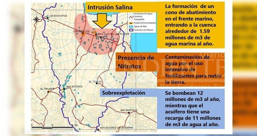 Baja California Sur: Con mina habrá mejor calidad del agua en San Antonio (El Independiente)