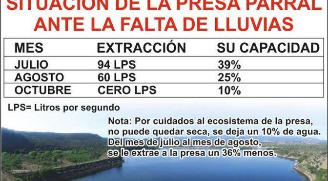 Chihuahua: crítica situación; se agota la presa (El Sol de Parral)