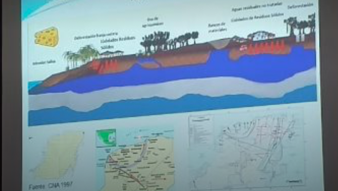 Expertos piden políticas públicas para cuidar el acuífero yucateco (Reporteros Hoy)