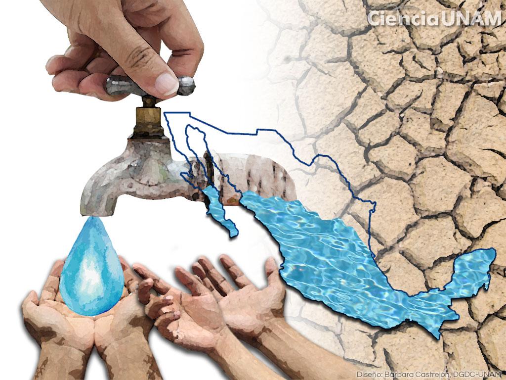Retos de la información del agua en México para una mejor gestión