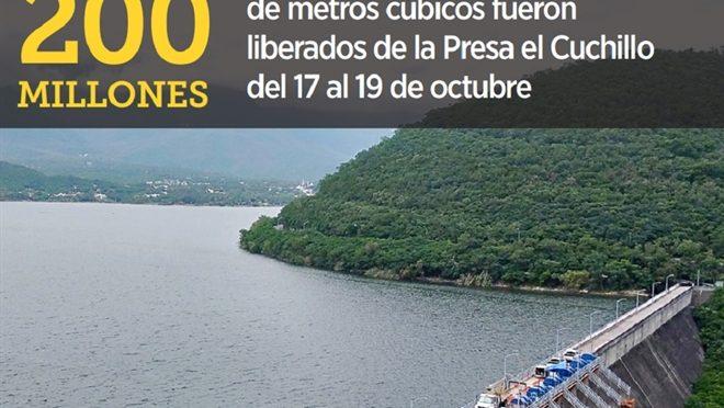 Nuevo León: Piden cambiar el convenio de trasvase (El Norte)