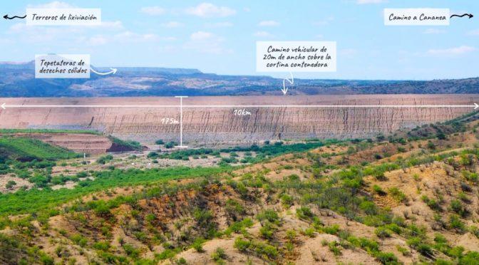 Sonora: A cinco años de la tragedia, Grupo México prepara un nuevo proyecto que podría acabar con todo un poblado (Bnamericas)