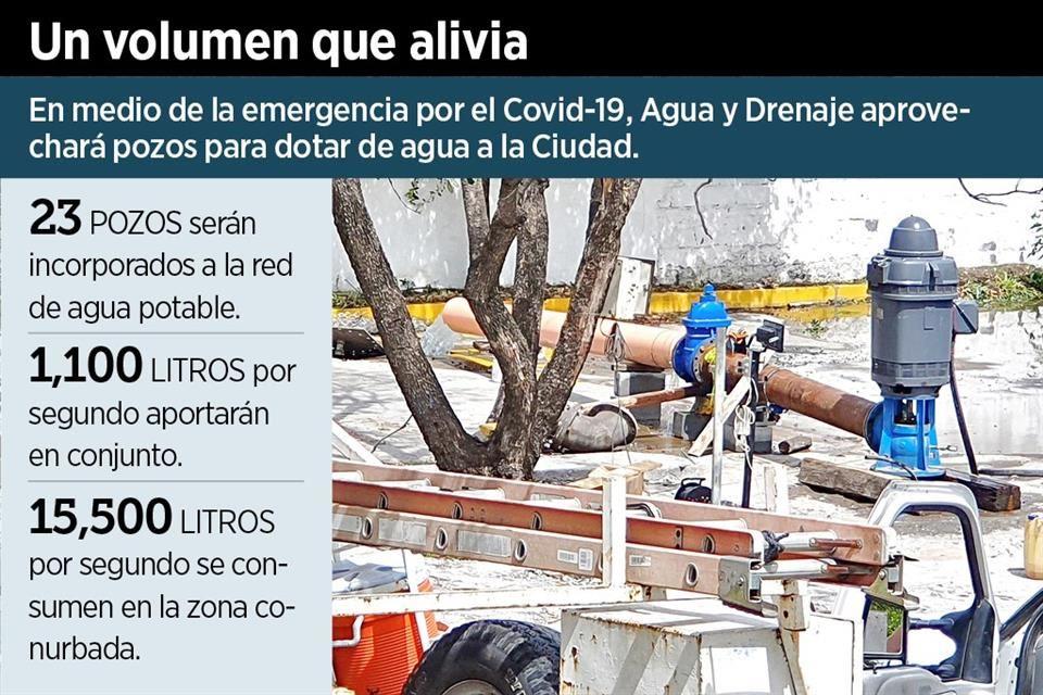 Nuevo León: Reactiva AyD 23 pozos para suministro de agua (El Norte)