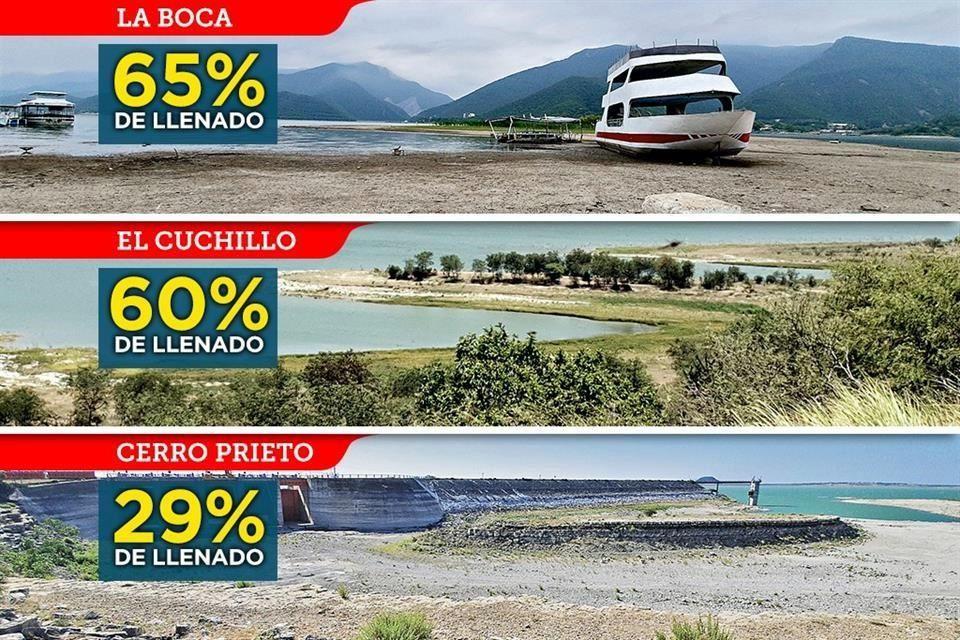 Nuevo León: Falta agua a presas… y llegó la Canícula (El Norte)