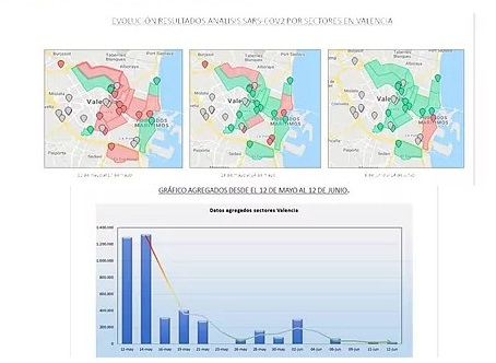 España: Las aguas residuales indican concentración de restos Covid en dos zonas de Valencia. (elmundo.es)