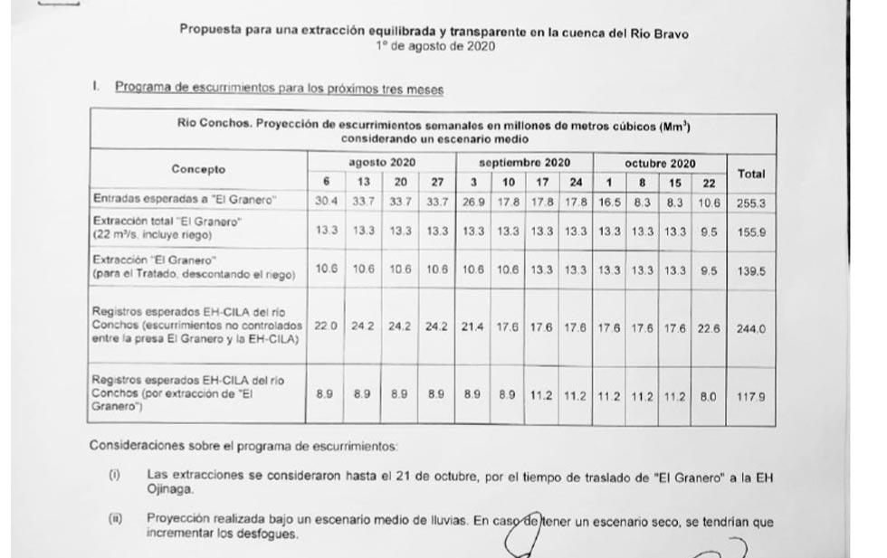 Inviable modelo propuesto por Corral para cumplir tratado: Conagua (El diario de Chihuahua)
