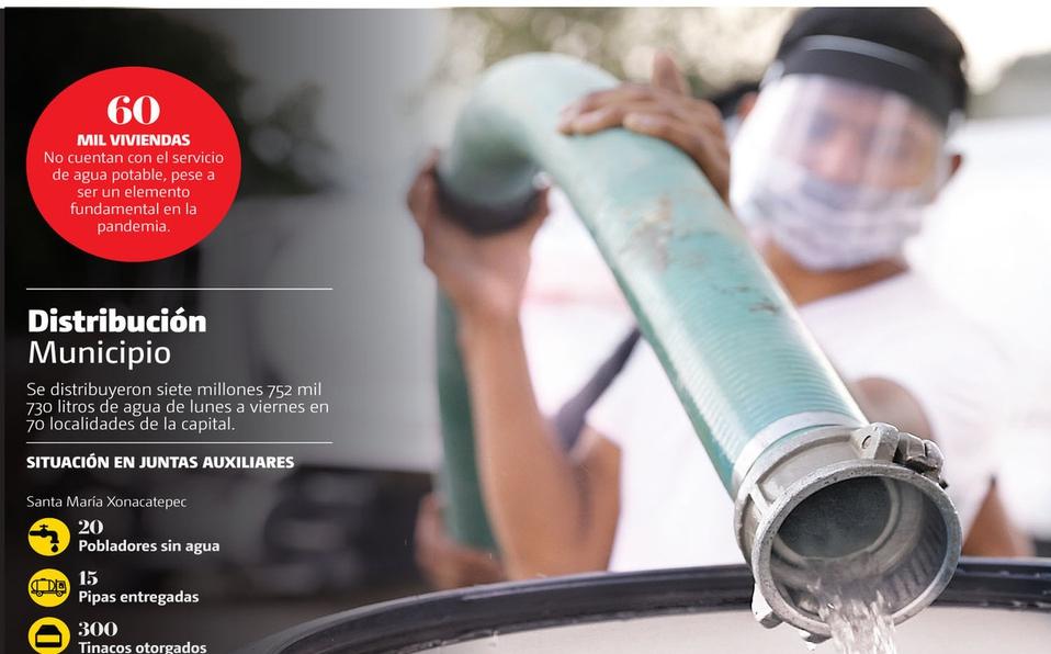 Sin agua, 240 mil poblanos; apoyan a 4 mil 172 familias (Milenio)