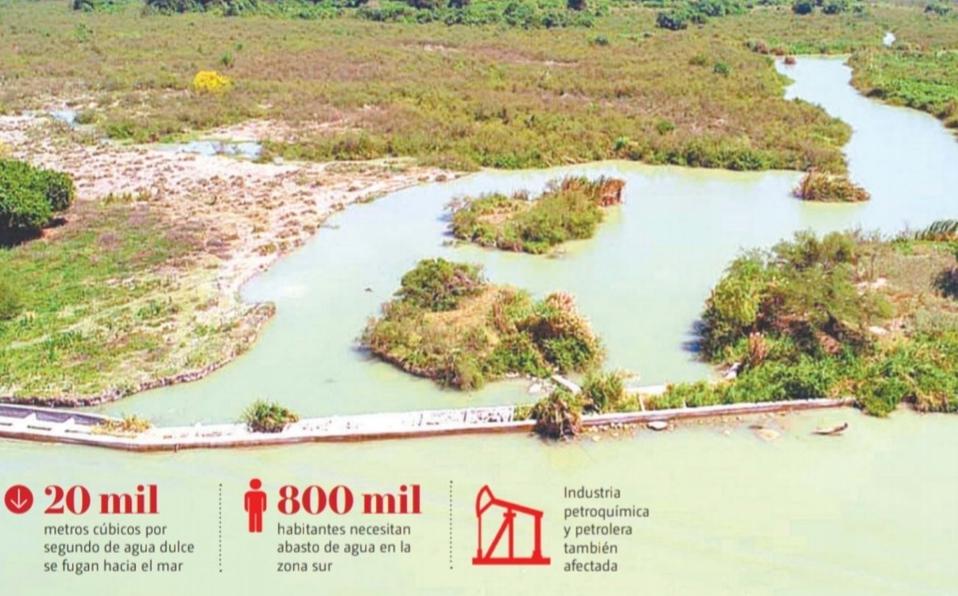 Conagua garantiza dinero para reparar el dique Camalote (Milenio)