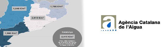 España: El precio medio del agua en Cataluña durante 2020 ha sido de 2,4 €/m3 según la ACA (aguasresiduales.info)