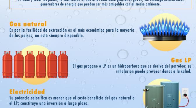 Infografía: Calentador de agua, no todo es gas (energíahoy)