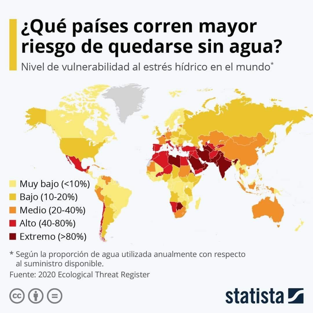 ¿Qué países corren con mayor riesgo de quedarse sin agua?- Ecological Threat Register 2020 [Ilustración]