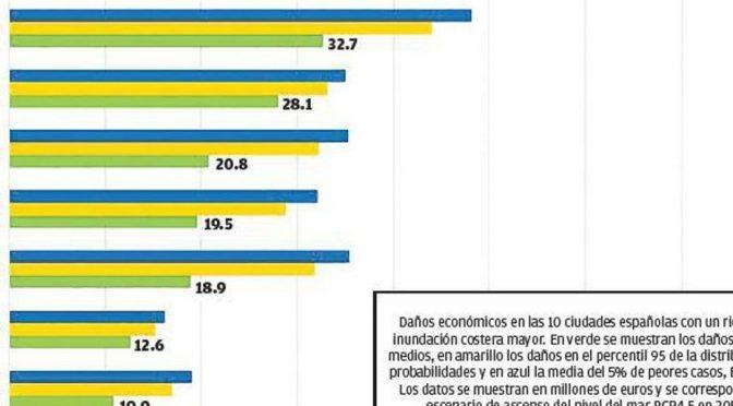 España: 2050: con el agua al cuello (El Periódico)