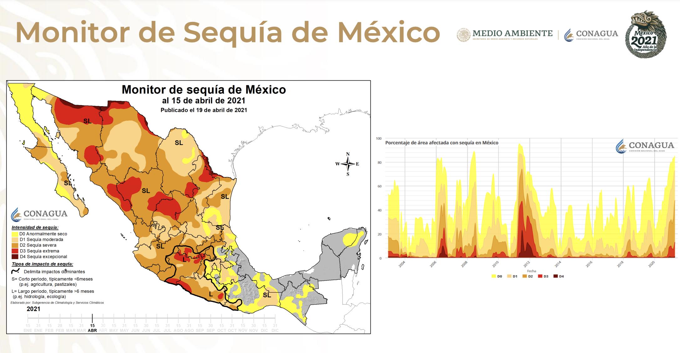 Presentación: Monitor de Sequía de México al 15 de abril 2021