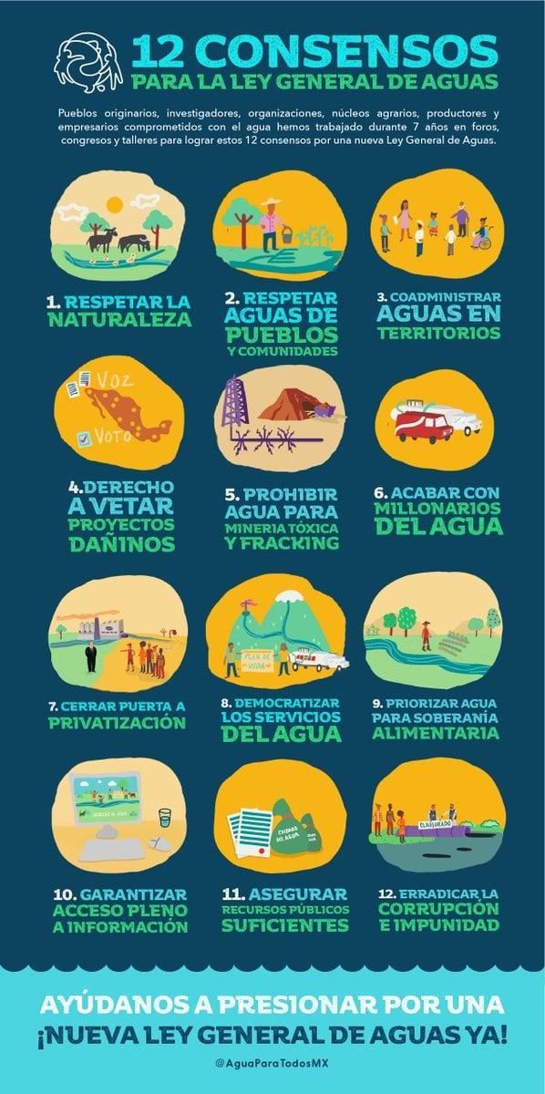 12 Consensos para la Ley General de Aguas (Infografía)