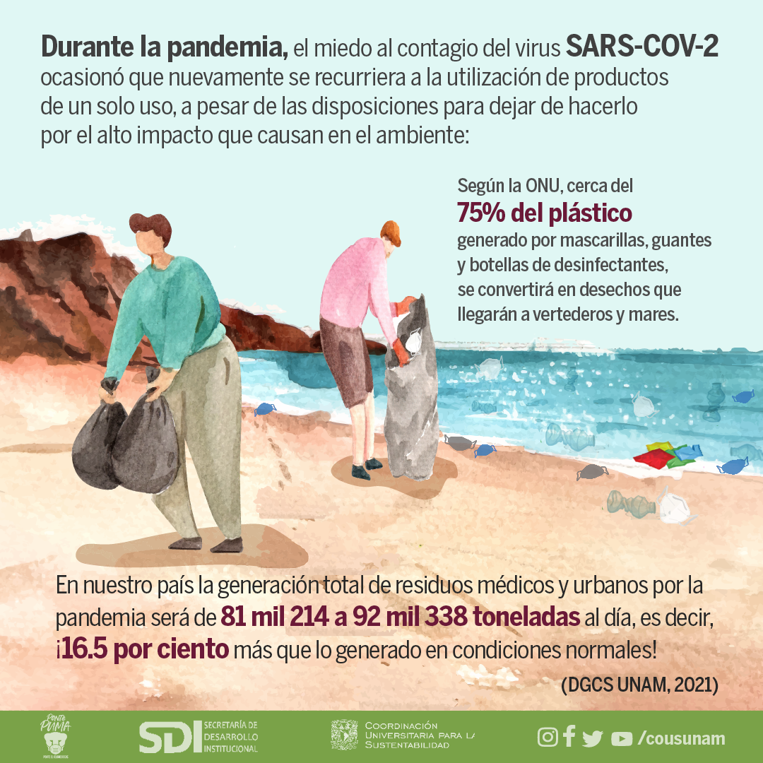 ♻️17 de mayo | Día Internacional del Reciclaje- Infografía 3