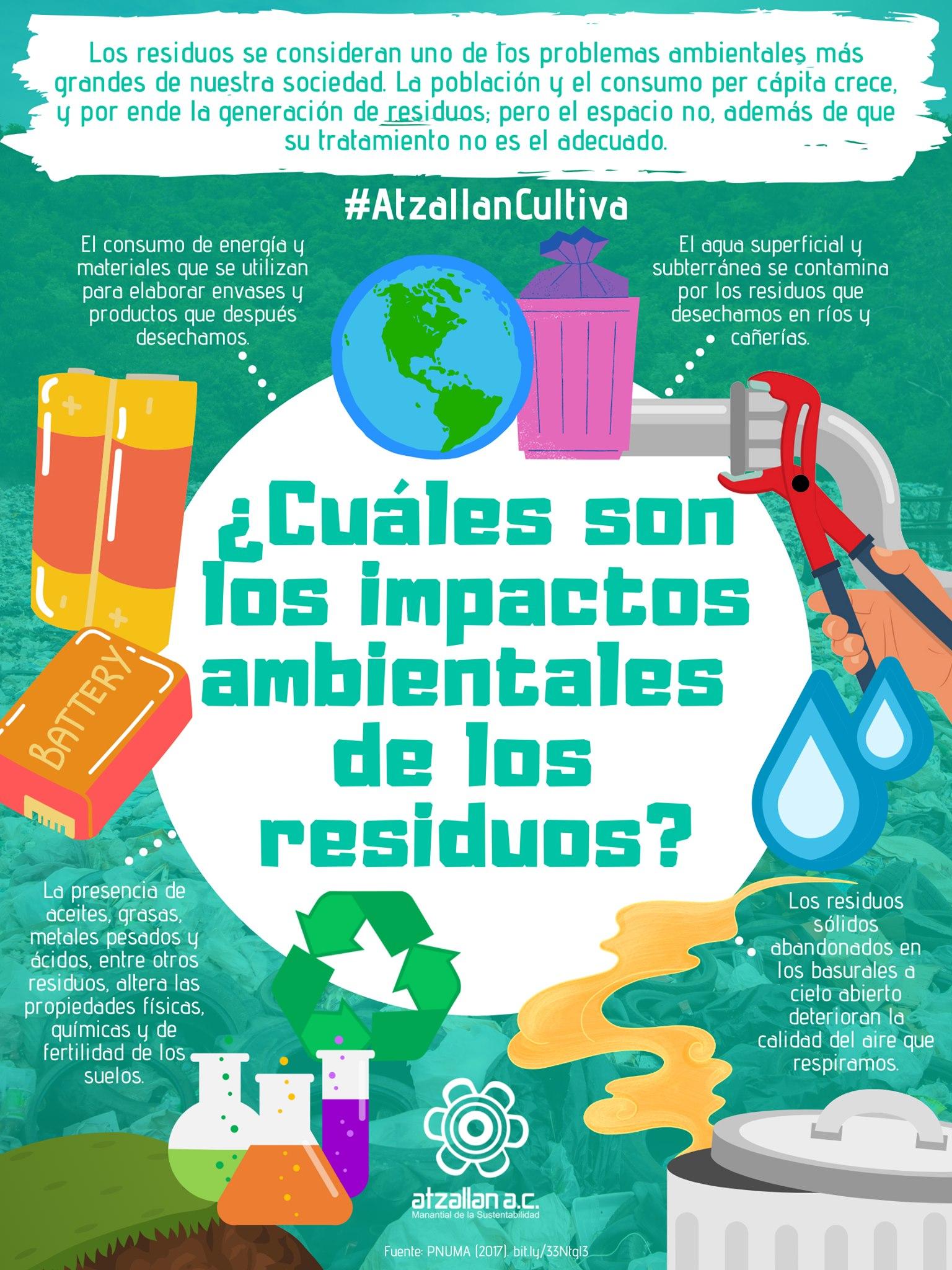 ¿Cuáles son los impactos ambientales de los residuos? (Infografía)