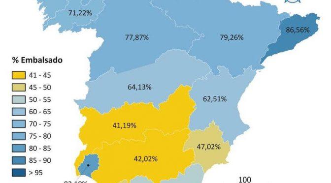 España- Emergencia hídrica: ¿Está el cambio climático detrás del descenso del nivel de los embalses? (The Conversation)