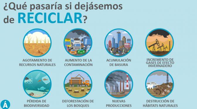 Día Mundial del Reciclaje: la circularidad en manos de todos (El Ágora diario)