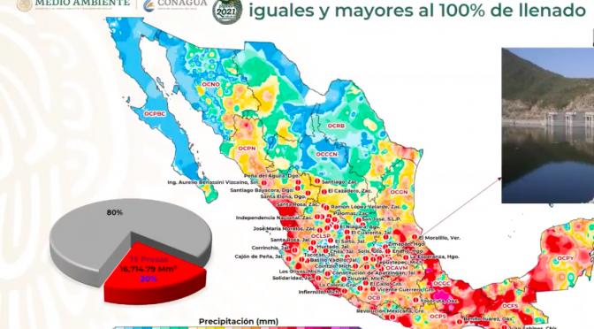 México-20% de las presas en México se reportan completamente llenas (Sopitas)